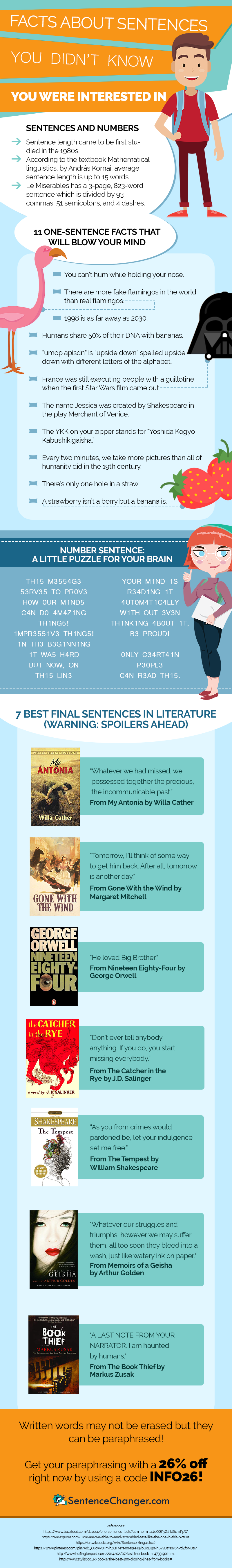 facts about sentences infographic